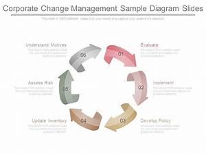 Corporate Change Management Sample Diagram Slides
