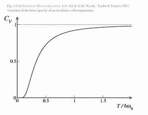 Statistical Thermodynamics  Understanding The Properties