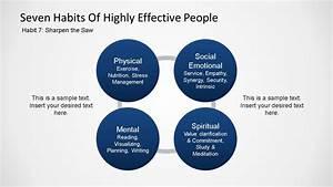 Seven Habits Covey Powerpoint Template Slidemodel