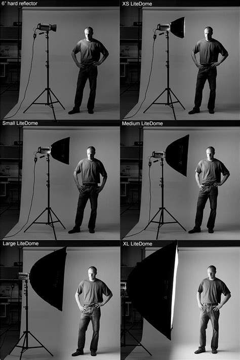 understanding  soft boxes work photography lighting