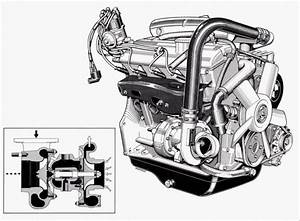Original 1973 Diagram Of The Bmw 2002 Turbo Engine U2026