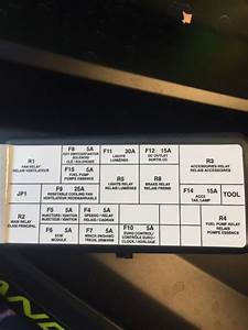 2006 Can Am Outlander Fuse Box