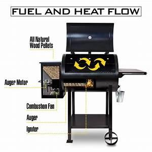 How Do Pellet Grills Work  Pellet Grills 101