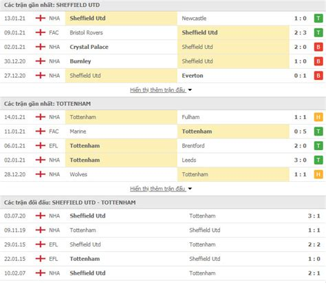 Tottenham Vs Sheffield United - Tottenham vs Sheffield ...