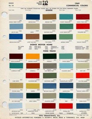 ppg industries 1969 ford paint codes our 1969 ford bronco original colors apple