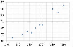 Tage Berechnen Zwischen 2 Daten : zusammenh nge zwischen daten ~ Themetempest.com Abrechnung