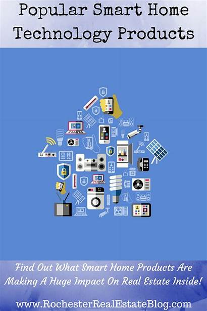 Smart Technology Popular