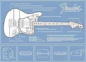 Diagram Of Johnny Marr U0026 39 S Signature Fender Jaguar