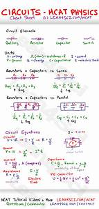 Mcat Physics Equations