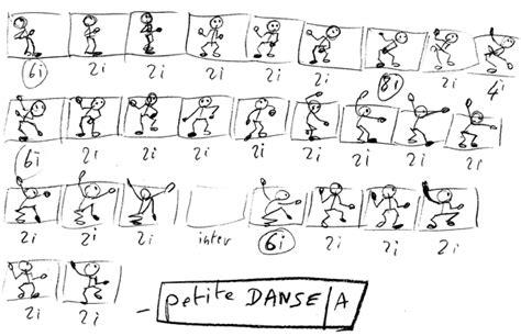 pas de danse moderne facile fiche esquisse pour une animation