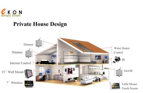 smart home systems smart home wireless home automation system touch screen master controller power line carriage