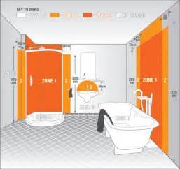 Bathroom Light Zone 1 by Understanding Bathroom Lighting The Ip Rating Explained