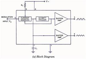 Voltage Controlled Oscillator  U2013 Circuit Wiring Diagrams