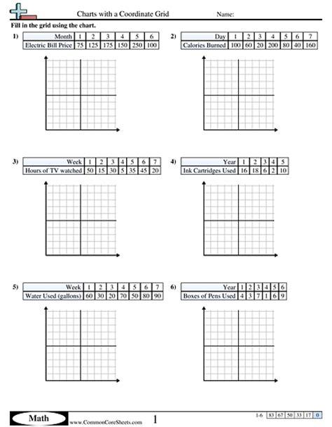 6th grade coordinate plane worksheets worksheets for all