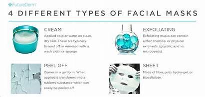 Different Types Facial Masks Kinds
