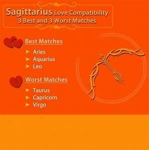 Sagittarius Love Compatibility Best Worst Matches