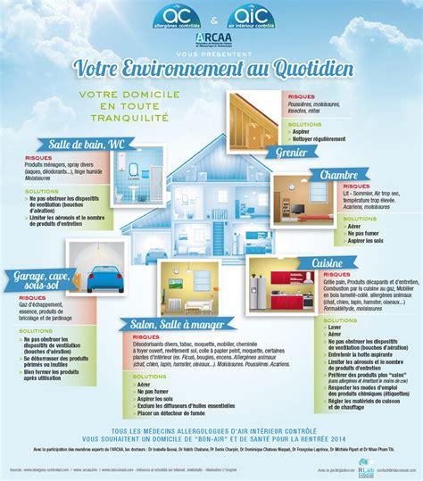 comment humidifier l air d une chambre une chambre d 39 enfant saine comment protéger les enfants