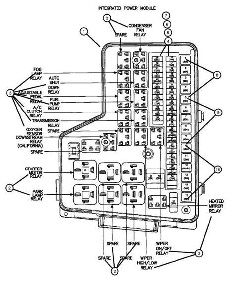 Car Wiring : 2002 Dodge Ram Fuse Box Diagram Jmkinzc Nitro