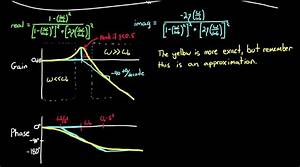Correction  Bode Plots By Hand  Complex Poles Or Zeros