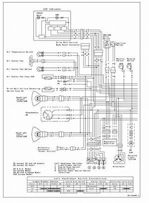 2002 Kawasaki Prairie 400 Wiring Diagram Jean Benoit Nadeau Karin Gillespie 41478 Enotecaombrerosse It