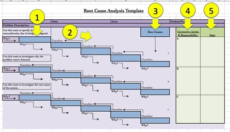 root cause analysis template excel root cause analysis template sanjonmotel