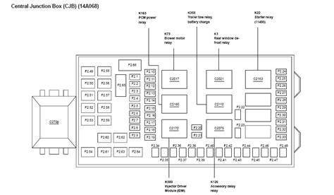 2002 ford f350 fuse box diagram ford auto wiring diagram