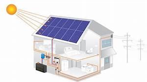 Grid-Tie PV Solar : SA's Energy Pioneers - sinetech.co.za