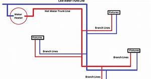 Pex Layout Diagram