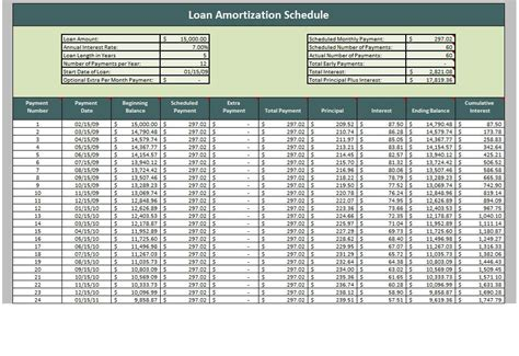 mortgage amortization table excel loan amortization worksheet