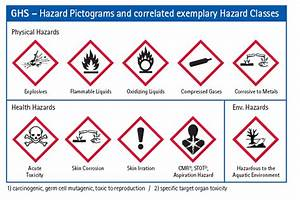 global harmonized system ghs labels advantage label With ghs pictogram labels