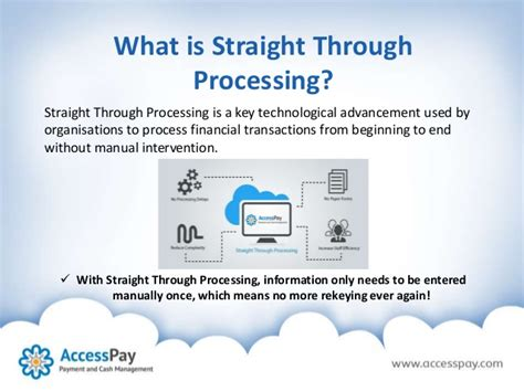 Straight Through Processing - UK online payment methods
