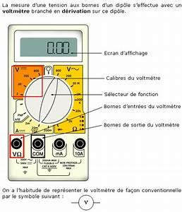 Utilisation D Un Multimètre Digital : cours de utilisation d 39 un multim tre ~ Gottalentnigeria.com Avis de Voitures