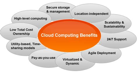 How Cloud Computing Is Changing The Business Landscape. Role Of Clinical Psychologist. 100 Pure Mineral Makeup Dc Employment Lawyers. Salt Lake City Plumbers Sinkhole Repair Tampa. Printing Checks With Quicken Car Body Mods. How To Buy One Share Of Stock. How Do Recruiters Find Candidates. Top Online Colleges In Usa Ri Criminal Lawyer. Promotional Reusable Bags Denver Web Designer