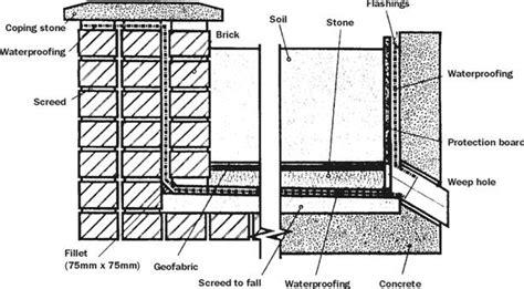 waterproofing concrete planters find waterproofing waterproofing contractors olex
