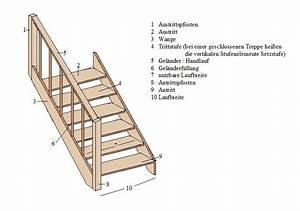 Treppenwangen Holz Aussen : treppen stufen rechner berechnung ~ Articles-book.com Haus und Dekorationen