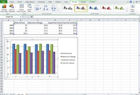 chart  powerpoint  excel