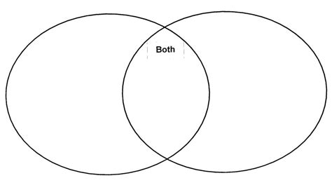 Ven Diagram For by Themes Chart Venn Diagrams Literature Discovery