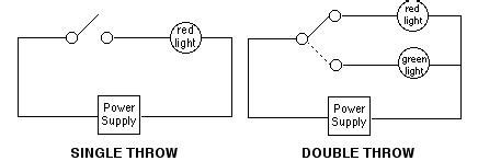 Diagram For Wiring Single Pole Throw Toggle by Poles Carlingtech