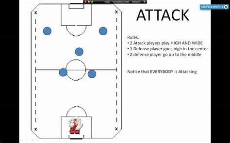 coaching indoor  soccer formation  tactics youtube