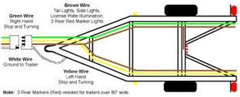wiring schematic  trailer lights google search