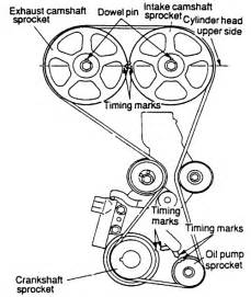 similiar 2002 hyundai sonata belt diagram keywords 2002 hyundai sonata 2 4 timing belt diagram