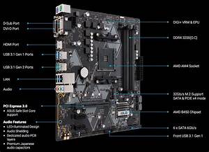 Asus B450 Motherboard Models  Features   Prices Revealed
