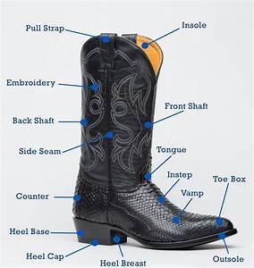 Anatomy Of A Cowboy Boot  U2013 Alvies