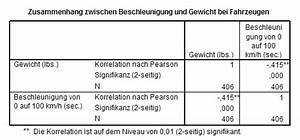 Irrtumswahrscheinlichkeit Berechnen : quantitative berechnung der ma korrelation mit spss ~ Themetempest.com Abrechnung