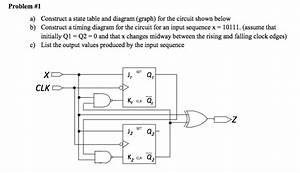 Problem  1 A  Construct A State Table And Diagram
