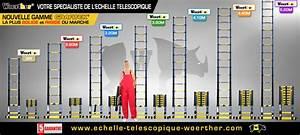 Echelle Escamotable Telescopique : woerther n 1 de l 39 echelle telescopique en france ~ Edinachiropracticcenter.com Idées de Décoration
