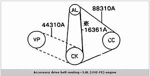 How Do You Route The Serpentine Belt On The 2004 Camry