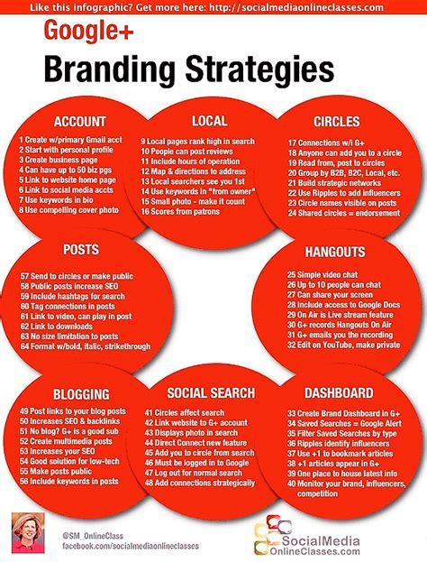 top social media branding strategies  aspiring internet