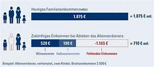 Lebensversicherung Berechnen : risikolebensversicherung vom marktf hrer cosmosdirekt ~ Themetempest.com Abrechnung