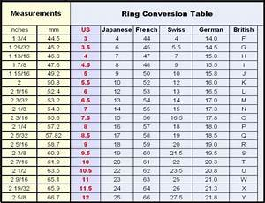 Ring Conversion Chart For Finger Rings Jewelry